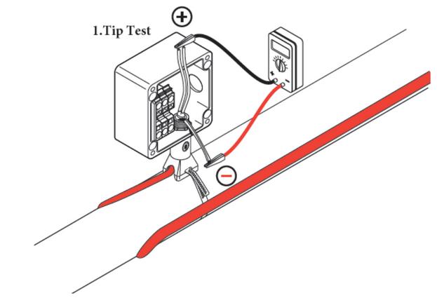 tip1-test
