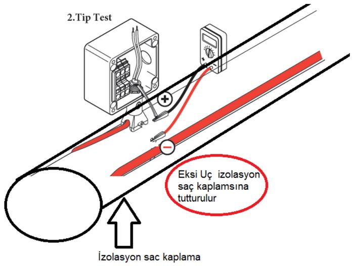 tip2-test